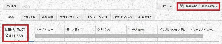 Googleアドセンス 実績 古川英宏