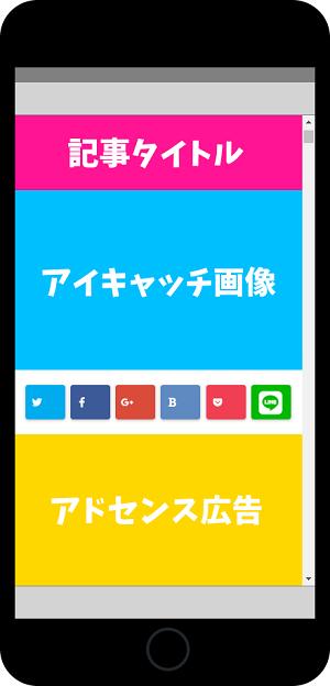 Googleアドセンス スマートフォン スマホ ファーストビュー アドセンス広告